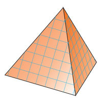 The surface area of tetrahedron