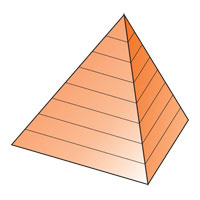 The volume of the tetrahedron