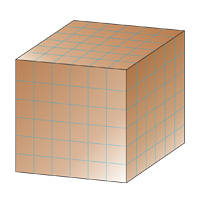 Surface area of the cube