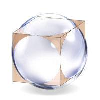 The sphere can be inscribed in a cube in such a way that it touches the surface of all the edges