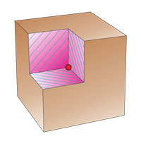 center of symmetry of a cube
