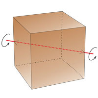 axis of rotation of the cube